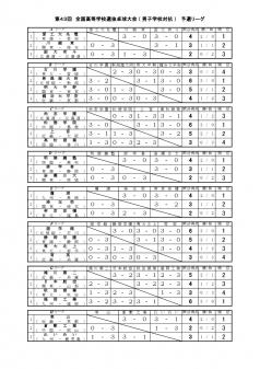 2016-3-27mtyosenkekka-001.jpg