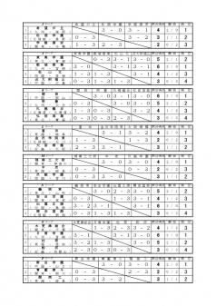 2016-3-27mtyosenkekka-002.jpg