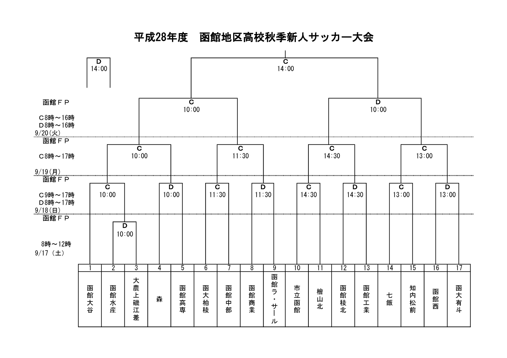 05_新人戦組合せ表【HP用】-001