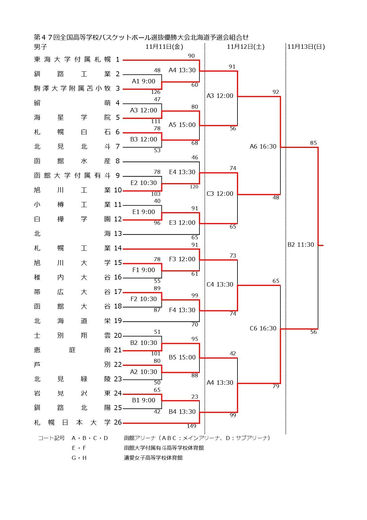 2016 basketball _senbatsu_man_results-001