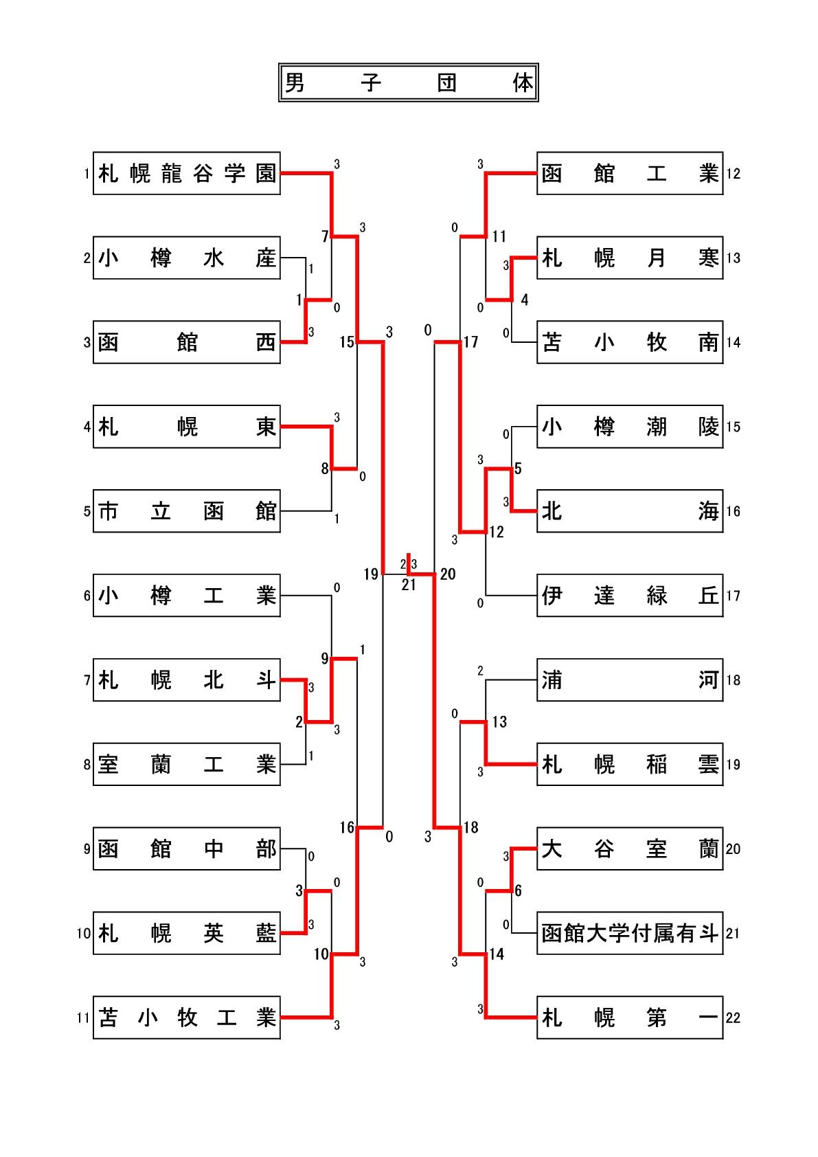 2016 badminton senbatu (2)-001