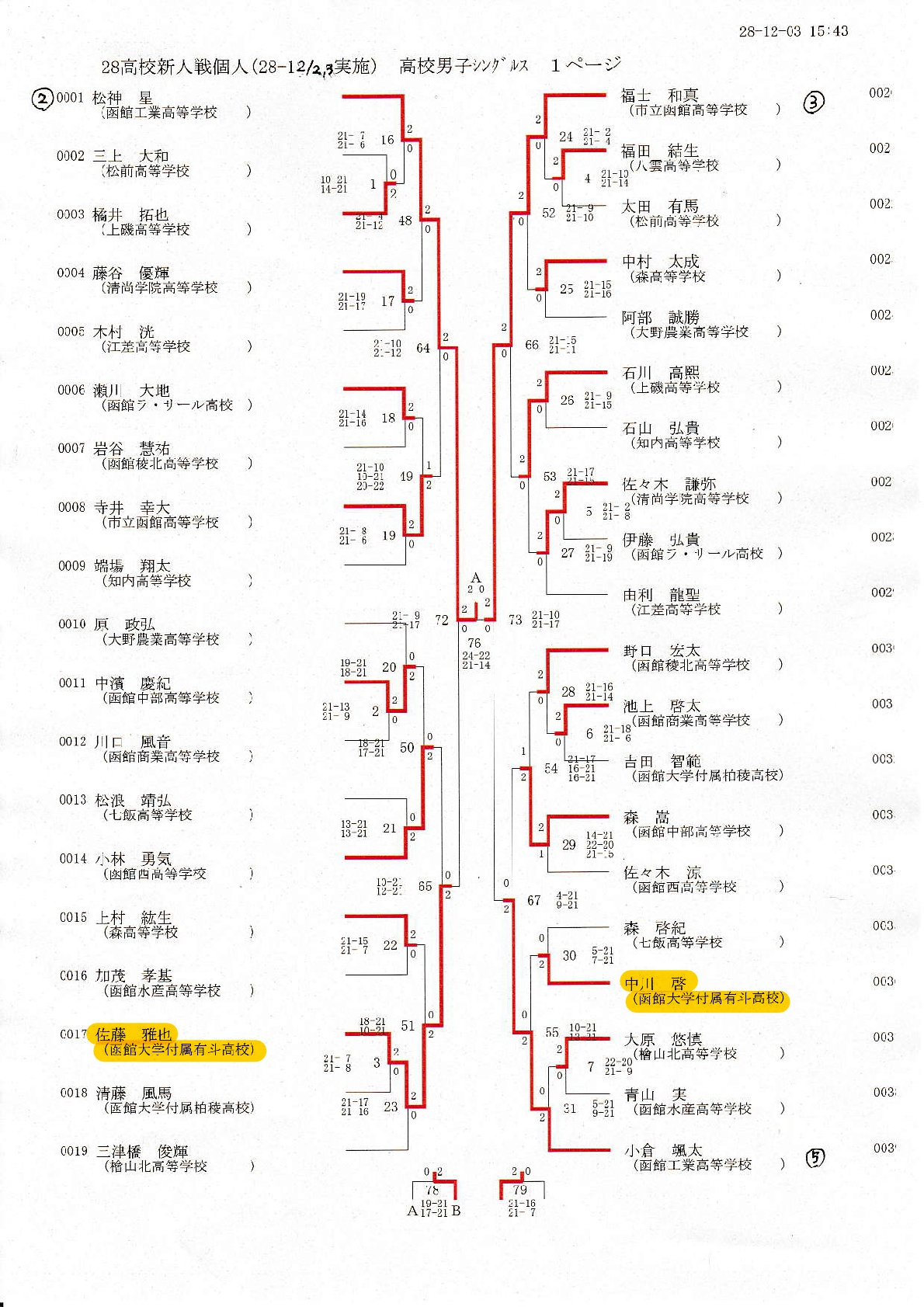 h28-koukou-sinzinsen-kekka-split-merge-006.jpg