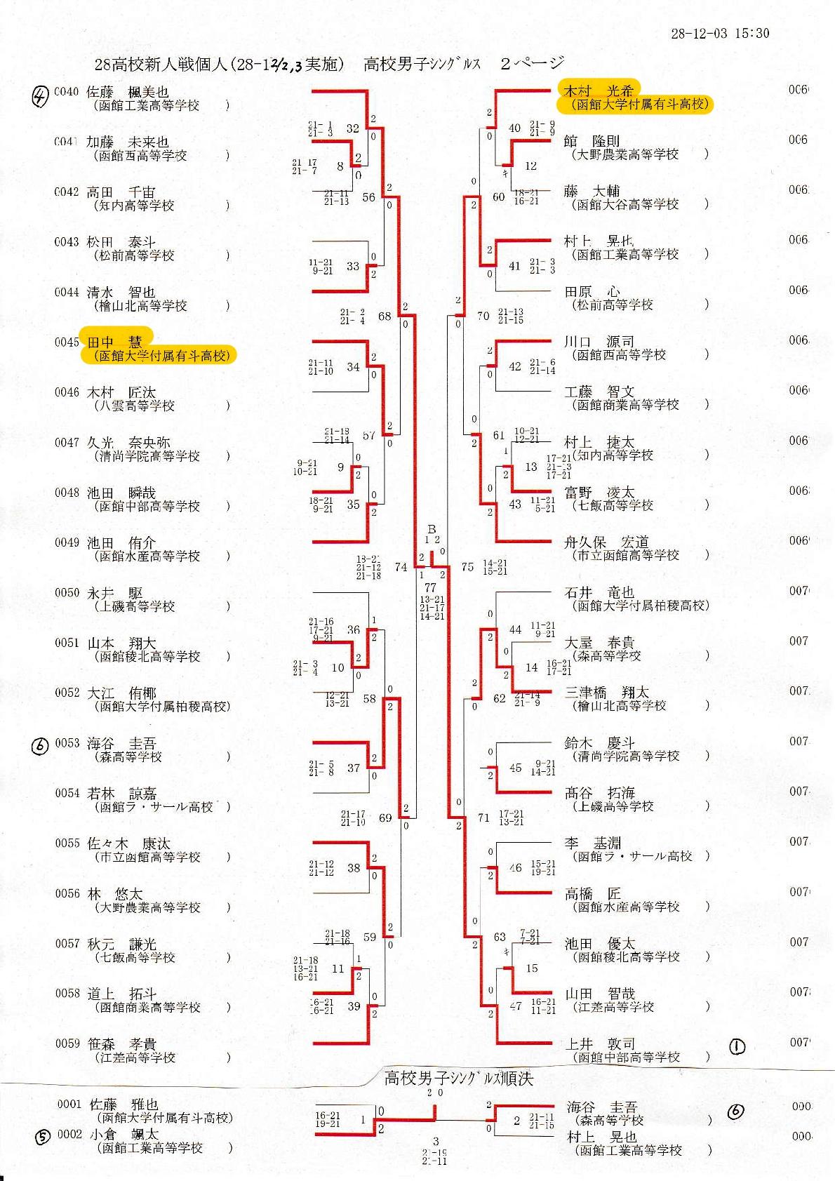 h28-koukou-sinzinsen-kekka-split-merge-007.jpg